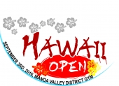 Results from Hawaii Open 2016